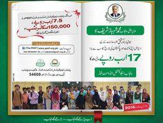 Punjab Educational Endowment Fund (PEEF) scholarships 2017