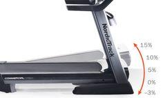 NordicTrack Commercial 1750 Treadmill | NordicTrack.com