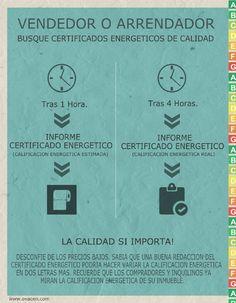 """Glosario de #infografías en certificación energética - CEE. Una pequeña """"campaña"""" de concienciación ciudadana LA CALIDAD SI IMPORTA. #arquitectura y #eficiencia"""