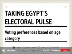 Infographic: Taking Egypt's electoral pulse -