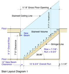 Stair Layout Diagram 1