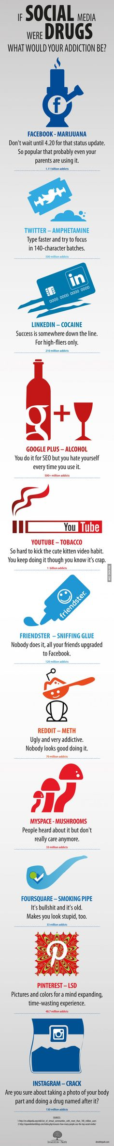 If Social Media Were Drugs #LOL #funny #9gag