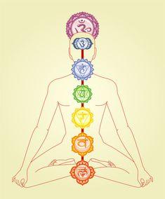 Les chakras, 7 centres d'énergie - Ashtanga Yoga Nantes 7 Chakras, Tantra, Chakra Balancing, Reiki, Chakra Raiz, New Moon Rituals, Blood Moon, Chakra Healing, Muladhara Chakra