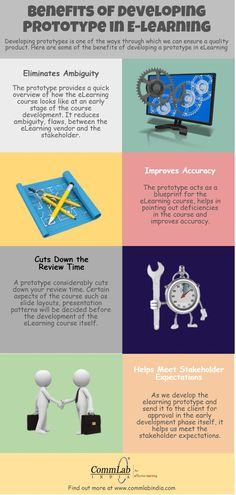 Benefits of Using a Prototype in #Elearning Development- An #Infographic