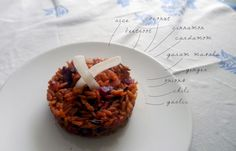 Happy Belly: Spiced Beetroot and Coconut Rice
