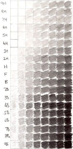 Pencil shading tutorial  What H or B pencil to use to get the right shade. Remember, the human eye can perceive 255 distinct levels of value- so add some RANGE to your density & contrast, will ya!?