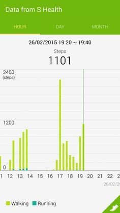 Pedometer 17191 step new record.