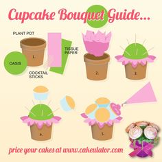 how to make a cupcake bouquet step by step