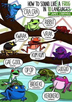 Divertidas y a la vez interesantes imagenes donde podemos aprender el sonido de los animales en otros idiomas. Onomatopeyas de perros, Gatos, Cerdos etc.