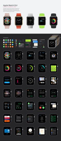 Apple Watch GUI for Sketch - Design+Code