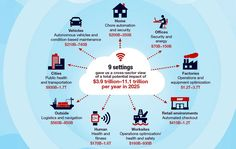 """IoT – The Fabric Of Tech Disruption. Social Media. IoT. Emerging tech. Disruption. On a global scale. The IoT (Internet of Things) is a hot topic nowadays and for good reason. It is the """"all seeing eye"""" of a smart city. The """"heart"""" of asmart home. The """"thoughts"""" of the foreseen A.I. You must wonder, […]"""