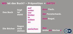 #Präpositionen mit #Dativ - #Wo
