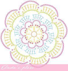 Secret Garden Crochet Shawl - Dada's place by Dragana Savkov