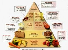 Check out the DASH Diet Guidelines below and see why The Dash Diet is the number one diet for the seventh year in a row, it was voted the ...