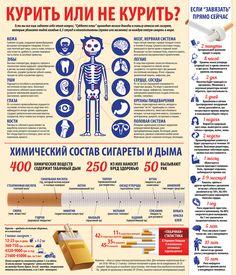 Инфографика о вреде курения