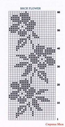 1 million+ Stunning Free Images to Use Anywhere Crochet Bookmark Pattern, Crochet Bookmarks, Crochet Chart, Cross Stitch Bookmarks, Crochet Stitches, Crochet Patterns Filet, Embroidery Patterns, Cross Stitch Borders, Cross Stitch Flowers