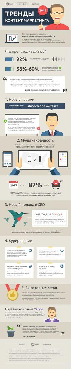 Письмо «Рекомендуемые Пины на тему «Маркетинг»» — Pinterest — Яндекс.Почта
