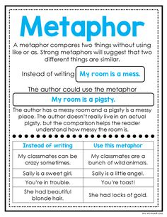 Help your students learn all about metaphors and other types of figurative language with these ready to go anchor charts. They fit perfectly in students interactive writing journals and save teachers a ton of time. Teaching English Grammar, English Writing Skills, Book Writing Tips, Narrative Writing, Writing Words, Writing Workshop, Teaching Writing, English Vocabulary, Writing Journals