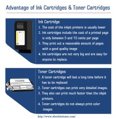 Absolute Toner ~ $$$ Lowest price Toner $$$ ~ We will Beat any price ~   Canada Toronto discounted Compatible Printer Toner Cartridges for HP Brother Samsung HP Toner cartridges, Lexmark, Brother Canon Laser inkjet ink refil.For more details visit : http://www.absolutetoner.com/