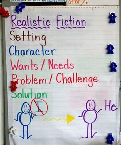 Realistic Fiction Elements Students refer to anchor chart during writer& workshop Daily 5 Writing, 1st Grade Writing, Writing Lessons, Kids Writing, Writing Activities, Summary Writing, Library Lessons, Writing Ideas, Writing Inspiration