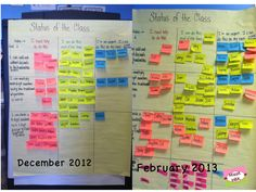 Better than similar models. Using Data to Drive Choices in Centers - Pretest data. Then students move sticky notes based on test data as they progress through the nine week's skills. Yearbook Class, Yearbook Design, Yearbook Ideas, Data Binders, Data Notebooks, 3rd Grade Classroom, 5th Grade Math, Third Grade, Classroom Ideas