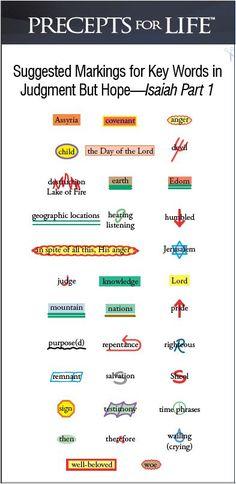 Isaiah Key Words, Precepts for Life, Kay Arthur