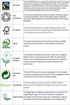 Eco symbols guide