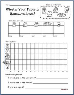 What is your favorite Halloween Spook? Class Graph