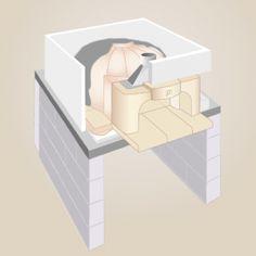 Construction d'un four à bois en kit.  Etape 6 : construction des murs d'enceinte