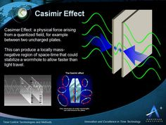 Casimir Effect Casimir Effect, Physique, Special Relativity, Surface Roughness, Faster Than Light, Cold Treatment, Dark Energy, Grilling Gifts, Charts And Graphs
