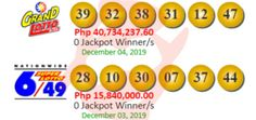 thatilocanoman - Everything about cryptocurrency, airdrops and updated lotto result.