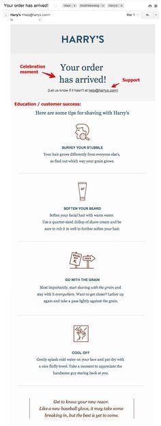 Shopify Marketing TIps & Tricks
