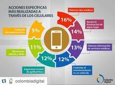 #Repost @colombiadigital with @repostapp  Más 'Internet de las Cosas' significa realizar más acciones a través de #dispositivosmóviles #IoT #Mobile #smartphone #tech #devices by publivirtualco