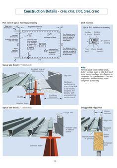 Flat Roof Construction, Civil Construction, Metal Building Homes, Building A House, Concrete Deck, Steel Trusses, Steel Deck, Carport Designs, Steel Detail
