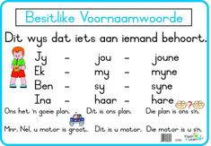 Besitlike Voornaamwoorde Colourful high quality posters making learning more fun! Also great for enhancing the learning environment. Available in Afrikaans only Grade R Worksheets, School Worksheets, Quotes Dream, Life Quotes Love, Robert Kiyosaki, Teaching Aids, Teaching Resources, Literacy Activities, Napoleon Hill