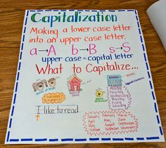 Capitalization anchor chart perfect for kindergarten/ first grade Literacy Work Stations, Word Work Stations, Writing Station, Writing Centers, Learning Centers, Kindergarten Writing, Teaching Writing, Teaching Ideas, Teaching Grammar