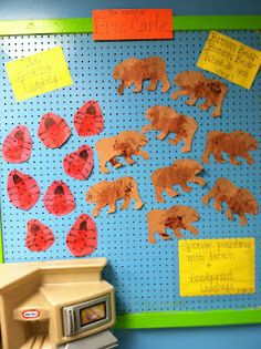 Eric Carle Kindergarten ClassroomClassroom ThemesSchool