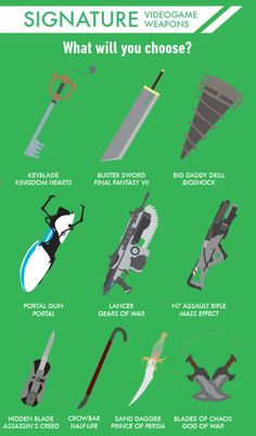 Choose only one and explain <-- my answer is the portal gun, while it can't really harm anyone (unless you drop something on them) it would be an awesome way to get around or troll someone