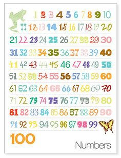 FORMbaby Number Chart canvas