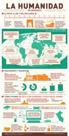 La Humanidad en números #infografia #infographic #education   TICs y Formación