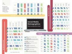 La importancia de las redes sociales en mi vida | Humano Digital por Claudio Ariel Clarenc