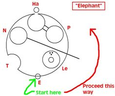How to write Circular Gallifreyan.  It takes a minute to learn, but the results are pretty fantastic. <-- pin now, look at later