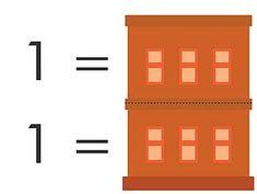 ▷ Verteilerschlüssel in der Nebenkostenabrechnung – ein Überblick Bar Chart, Property Tax