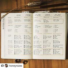 いいね!878件、コメント3件 ― Keep it simpleさん(@minimalistbujo)のInstagramアカウント: 「@honeyrozes is definitely one of my favorite instagrams and people to follow. This spread is also…」