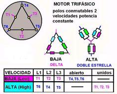 Resultado de imagen para conexiones para motores trifasicos