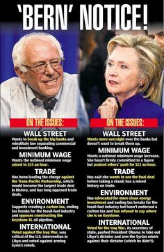 Bernie Sanders and Hillary Clinton on the issues.