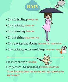 Useful List of English Vocabulary: Talking about RAIN 1