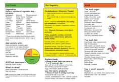 diabetes diet sheet basic food guide for people with diabetes pamphlet cmdhb and745 x 513 89 kb jpeg x
