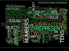 Common Core Math Standards and Wordle