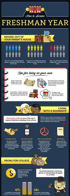 tips for surviving freshman year of college! this is a great info graphic!